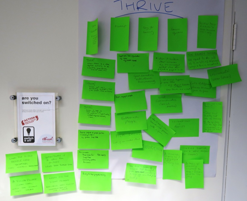 What makes your group thrive poster